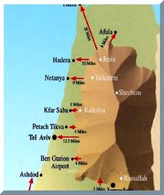 Strategic Mountains of Samaria