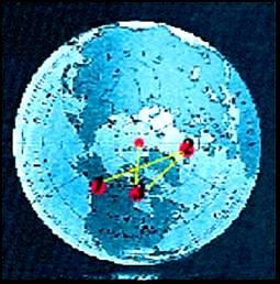 Hapgood's Polar Shifts