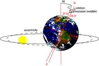 Effects of the Loss of the Earth's Magnetic Field