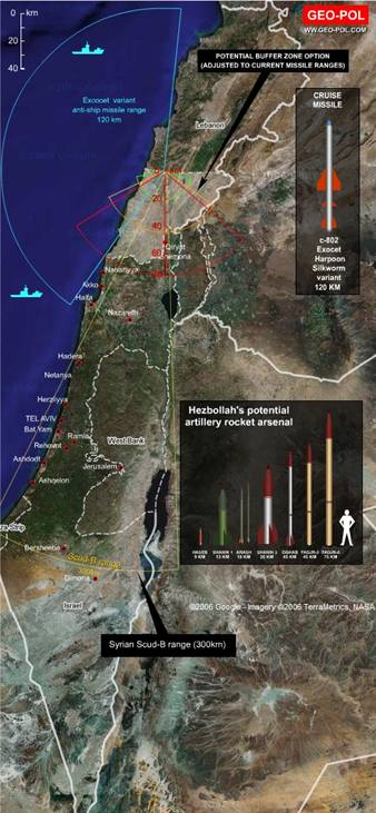 Range of Hizballah Missiles from Lebanon to Israel