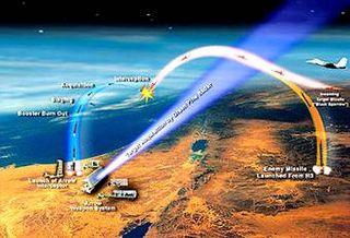 Arrow Anti-ballistic Air Defense System
