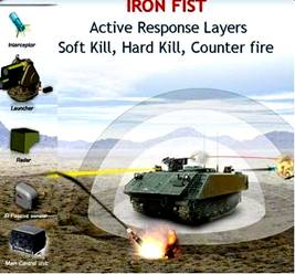Electronic Shield for Israeli Tanks