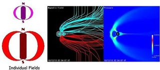 Normal Magnetic Field of Planet Earth experiencing Bow Shock