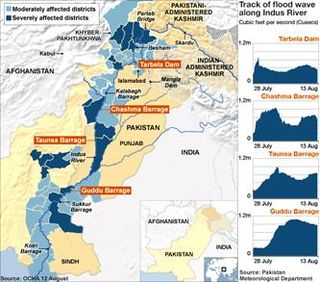 Affected Districts of Pakistan affected by 2010 Indus River Flood