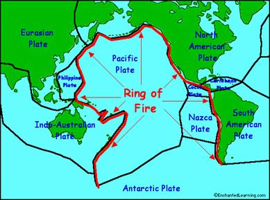 Great Tectonic Plates surrounding Pacific Ocean