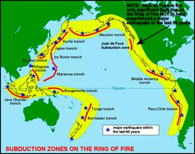 Ring of Fire Subduction Zones