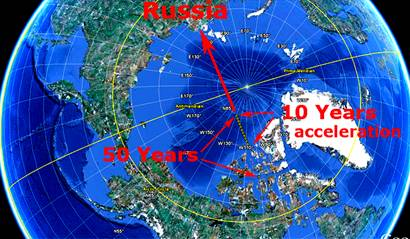 Magnetic North Pole to Russia