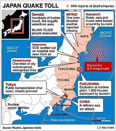 Japan's Mega-Quake & Tsunami