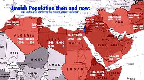 Jewish Refugees expelled from Arab Countries