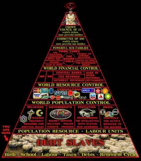 Prophetic One World Order