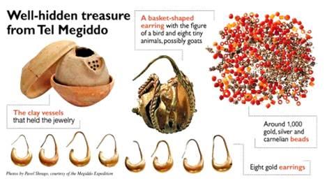 Golden Treasure at Solomon's Megiddo