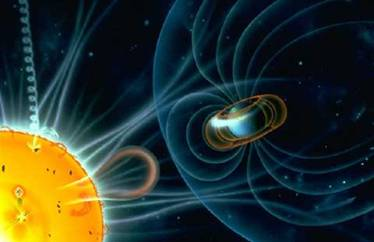Electromagnetic forces Sun on Earth