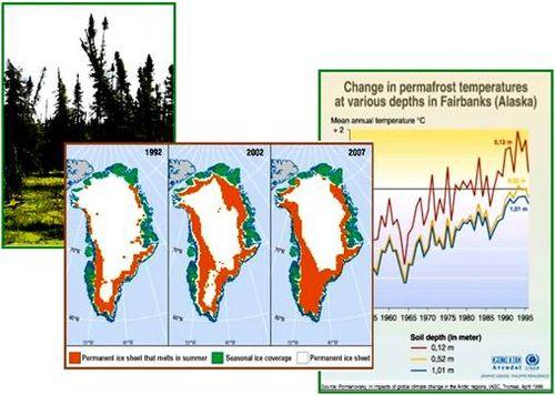 Loss Permafrost Greenland