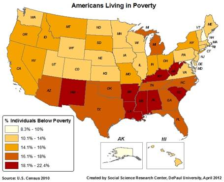 American's Living in Poverty (2)