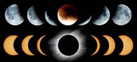 Signs of the Eclipse Sun Moon