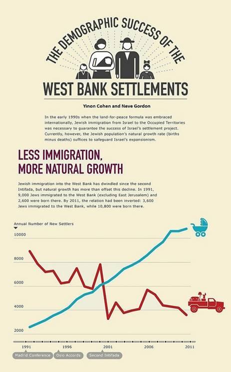 Jewish Baby Boomers, Jewish Immigrants