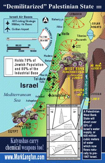 Future Role of the West Bank Destroy the  State of Israel