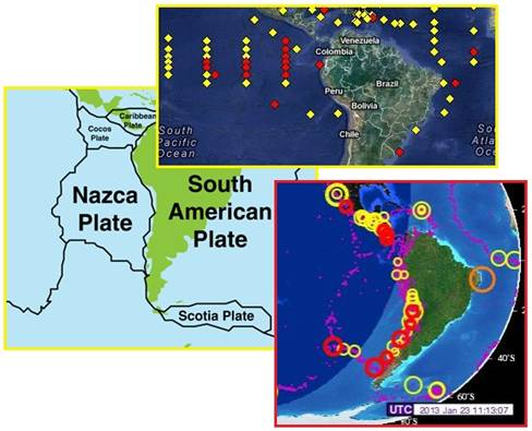 Earthquakes South America