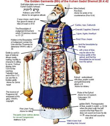 Golden Garment of the High Priest of Israel1