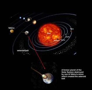 Nibiru, the Twin Dark Binary Star Solar System