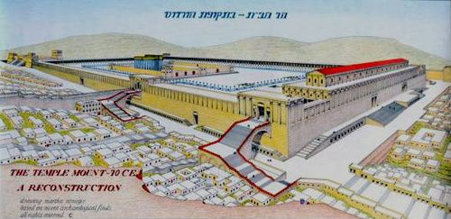 Temple of Herod Reconstruction