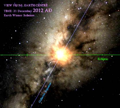 The 2012 CE Galactic Equator and Solstice Eclipse