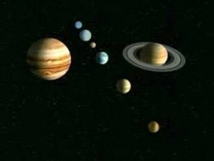 1999 Grand Cross Alignment of the Planets