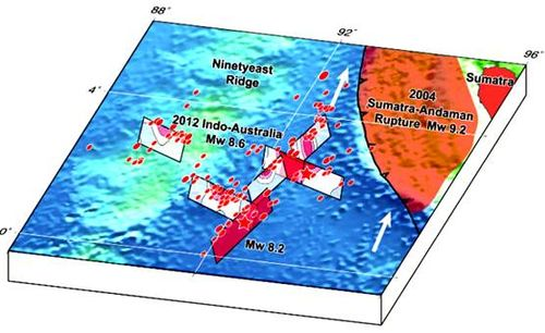 Indo-Australian Plate 2