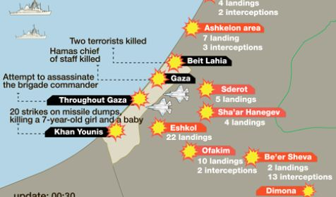 Map of IDF Strikes Gaza