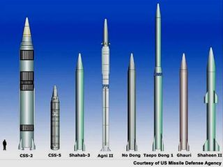 Iran's Shahab-3 and Comparison missiles
