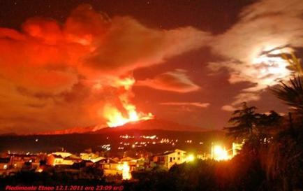 Tephra, Ash of the Exploding Mount Etna