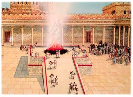 Sacrificial System Solomon's Temple