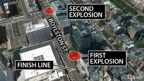 Boston Marathon 2013 Explosions