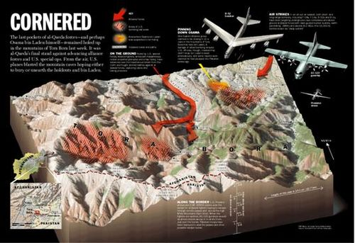 War against Osama bin Laden in the Mountains of Tora Bora