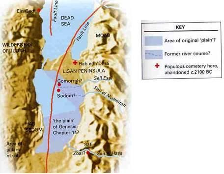 Cataclysmic Past of the Dead Sea Region