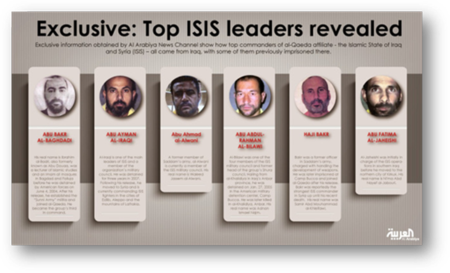 Top ISIS Commanders of ISIL Islamic Caliphate