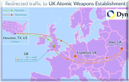 UK preparing a Nuclear Holocaust against Russia