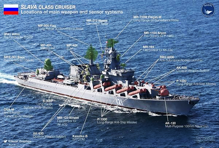 "Russian 'Moskva' Cruiser ""Vadim Savitsky"""
