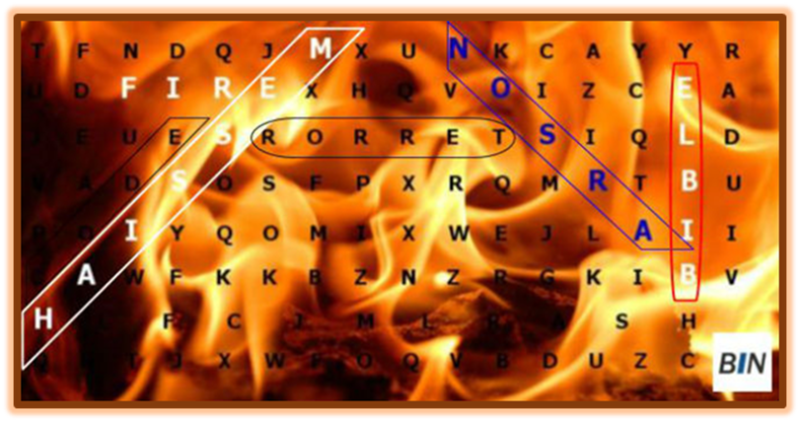 Rabbi Glazerson and the Torah Codes Nibiru