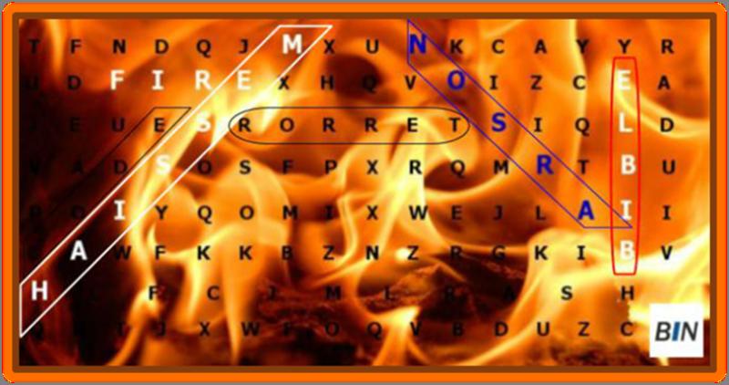 Rabbi Glazerson and the Torah Codes Nibiru