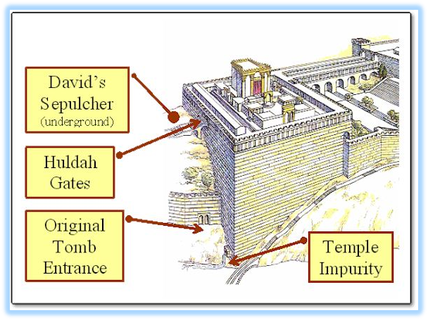 Destination Yisrael Treasures Of Solomons And Herods Temple